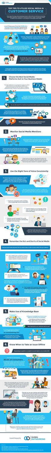 Advertising-Infographics-Top-Tips-to-Utilise-Social-Media-in Advertising Infographics : Top Tips to Utilise Social Media in Customer Service [Infographic]