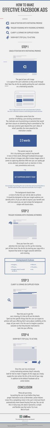 Advertising-Infographics-How-to-Make-Effective-Facebook-Ads-Infographic Advertising Infographics : How to Make Effective Facebook Ads #Infographic How to Make Effective Facebook A...