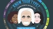 Infographic-Which-Personality-Type-Are-You-Archetypes Infographic : Which Personality Type Are You? - Archetypes