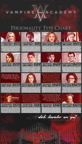 Infographic-predictions-personality-myersbriggs-characters-character Infographic : #predictions #personality #myersbriggs #characters #character