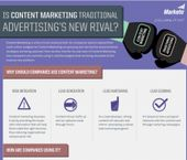 Advertising-Infographics-Content-marketing-versus-traditional-advertising-thumbnail Advertising Infographics : Content marketing versus traditional advertising thumbnail
