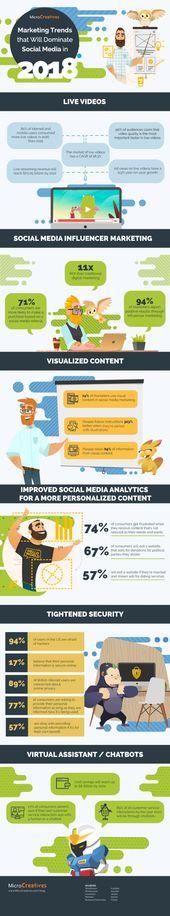 Advertising-Infographics-Les-previsions-des-reseaux-sociaux-de-2018 Advertising Infographics : Les prévisions des réseaux sociaux de 2018
