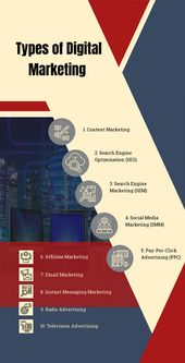 Advertising-Infographics-Types-of-digital-marketing Advertising Infographics : Types of digital marketing