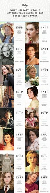 Matches myers briggs personality Myers