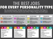 Infographic-The-Best-Jobs-For-Every-Personality-Type Infographic : The Best Jobs For Every Personality Type
