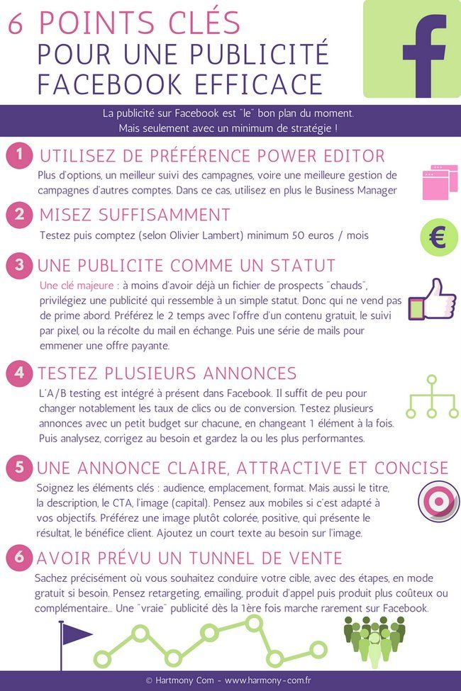 Advertising-Infographics-6-points-essentiels-pour-une-publicite-Facebook Advertising Infographics : 6 points essentiels pour une publicité Facebook efficace