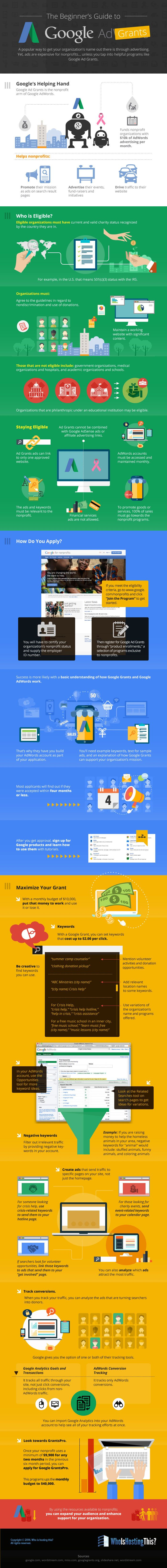 Advertising-Infographics-How-to-Get-a-Google-Adwords-Grant Advertising Infographics : How to Get a Google Adwords Grant