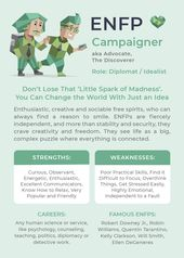 Infographic-ENFP-Personality-Type Infographic : ENFP Personality Type