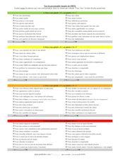 Infographic-Fichier-PDF-Test-MBTI.pdf Infographic : Fichier PDF Test MBTI.pdf