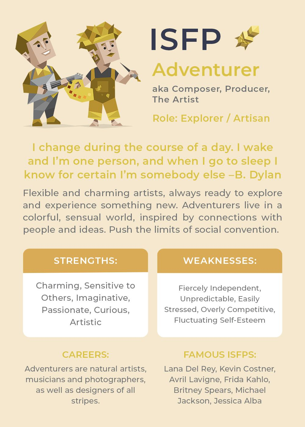 Infographic-ISFP-Personality-Type Infographic : ISFP Personality Type