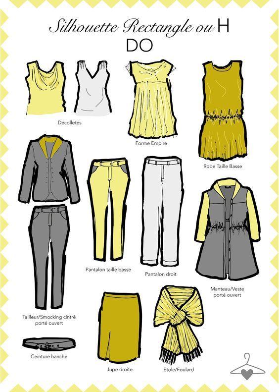 Infographic-Morphologie-en-H-comment-shabiller Infographic : Morphologie en H comment s'habiller ?