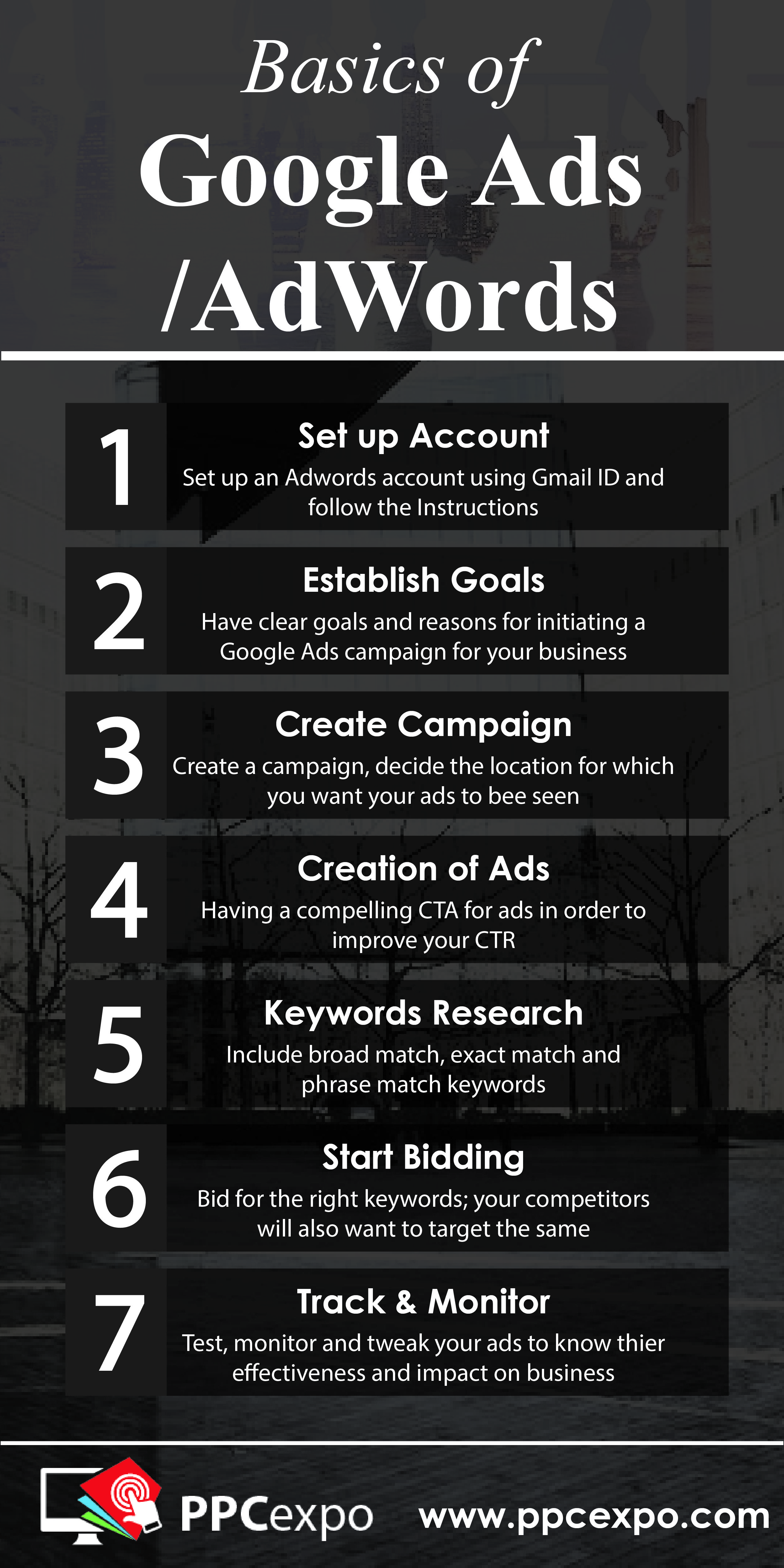 Advertising-Infographics-Google-AdWords-Basics-in-7-Steps Advertising Infographics : Google AdWords Basics in 7 Steps!