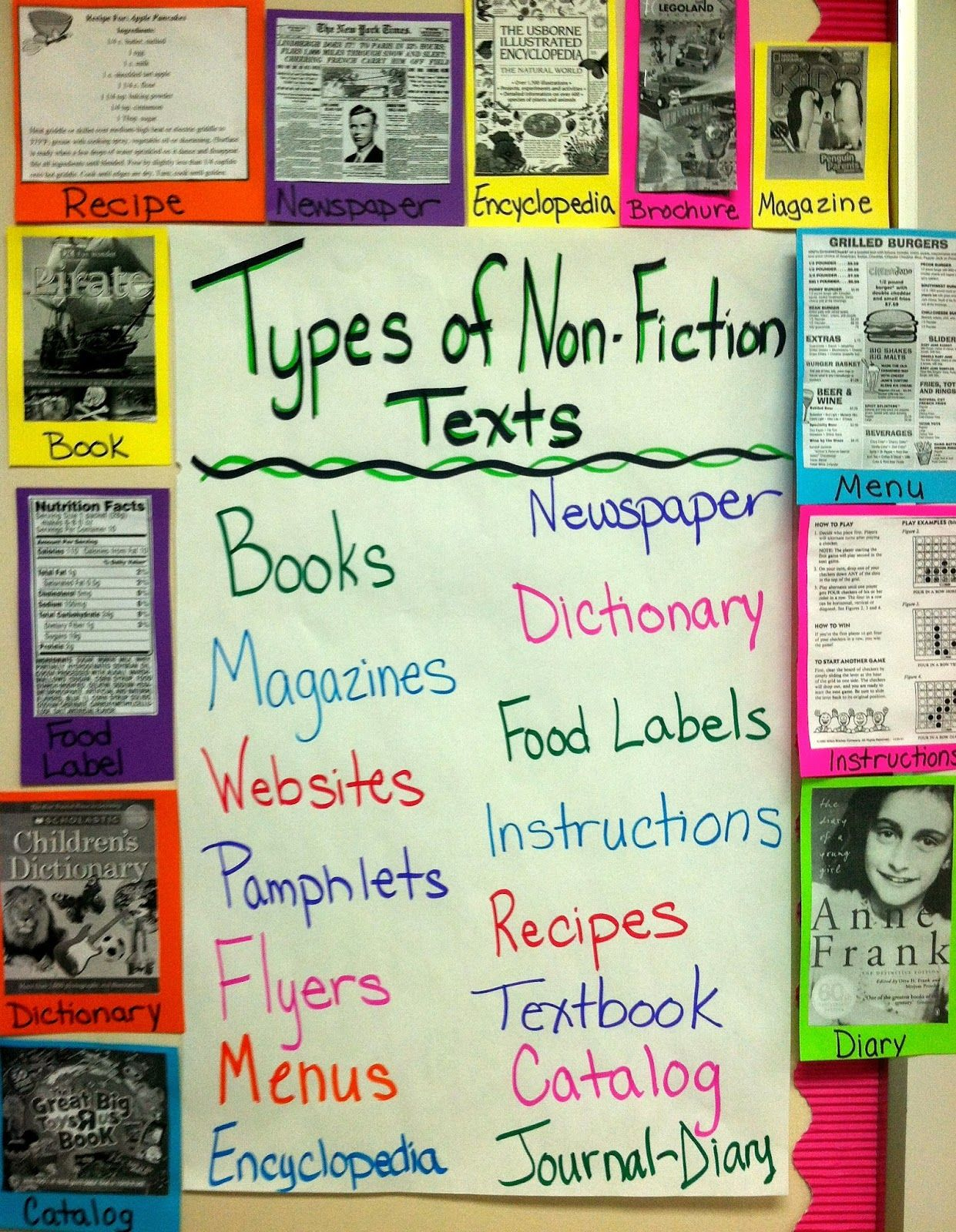 Infographic-Non-Fiction-Reading Infographic : Non-Fiction Reading