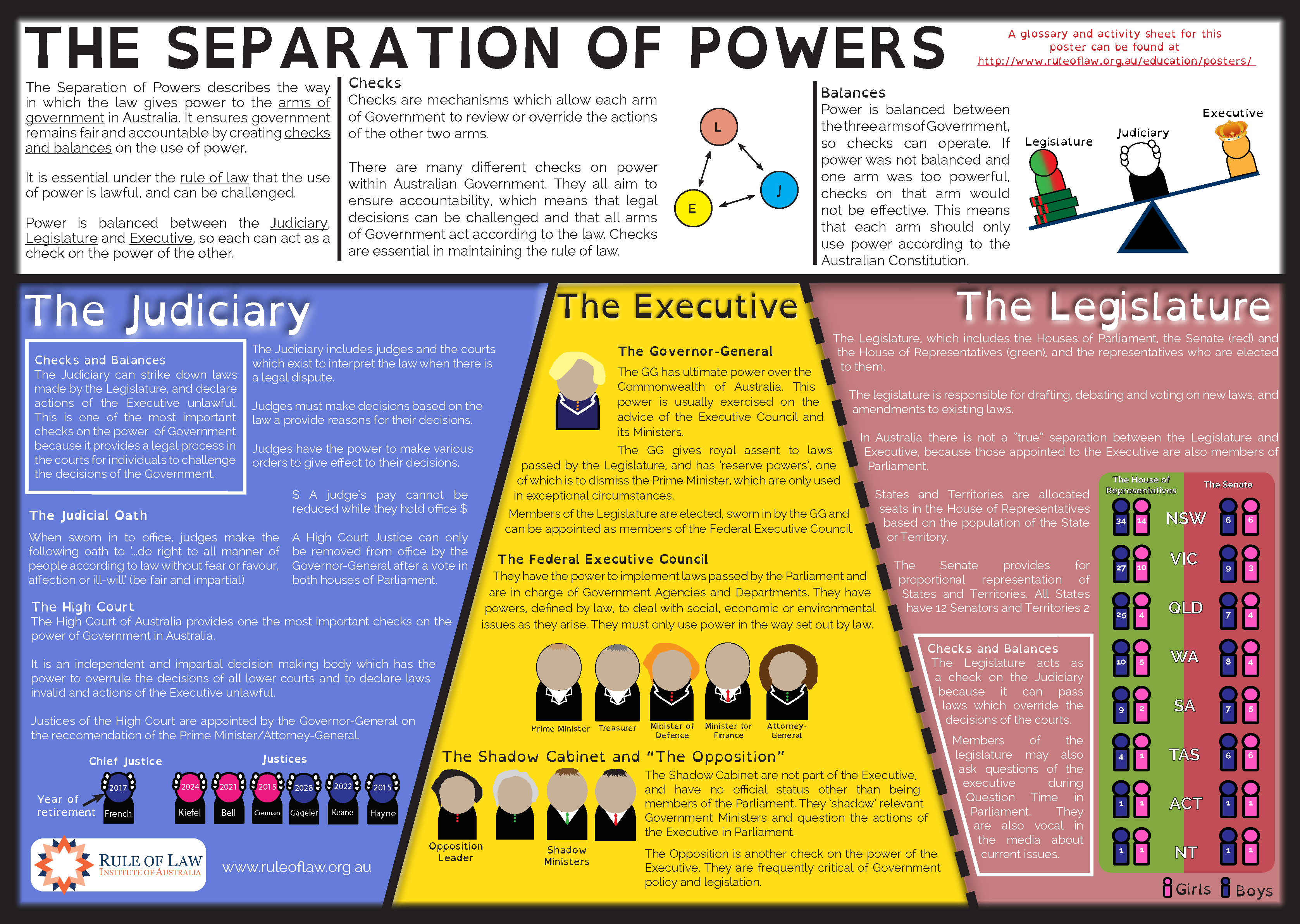 Infographic-Posters-and-Infographics-Rule-of-Law-Education Infographic : Posters and Infographics - Rule of Law Education Centre