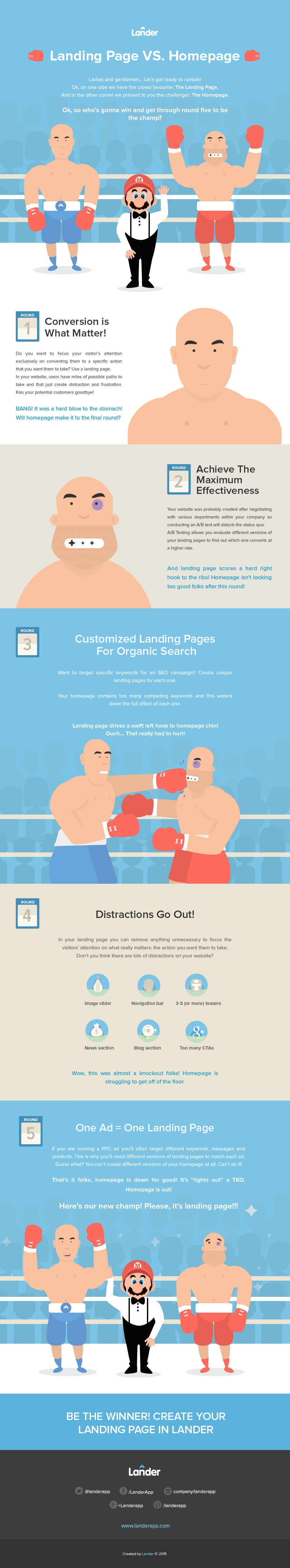Advertising-Infographics-Landing-Page-vs-HomePage-infographic Advertising Infographics : Landing Page vs HomePage #infographic