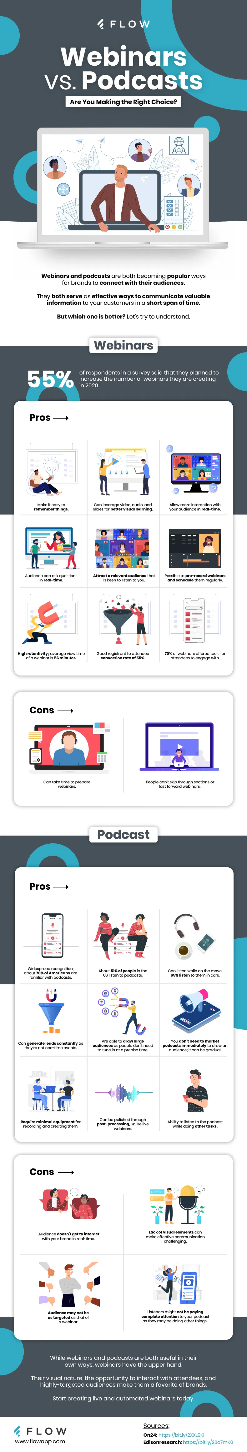 Advertising-Infographics-The-Pros-and-Cons-of-Webinars-and Advertising Infographics : The Pros and Cons of Webinars and Podcasts [Infographic]