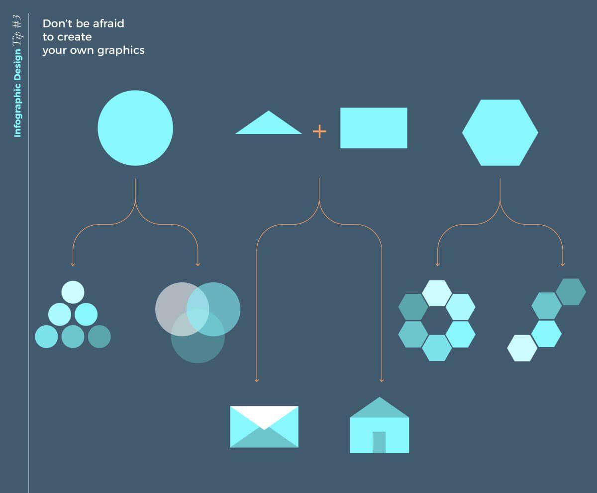 Advertising-Infographics-18-Infographic-Design-Tips-Every-Marketer-Should Advertising Infographics : 18 Infographic Design Tips Every Marketer Should Know