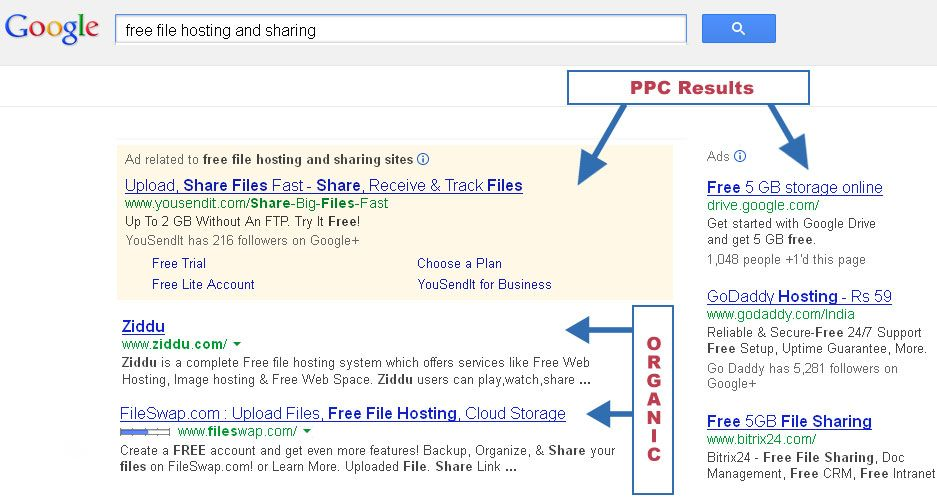 Advertising-Infographics-Pay-Per-Click-Vs-Organic-Results Advertising Infographics : Pay Per Click Vs Organic Results