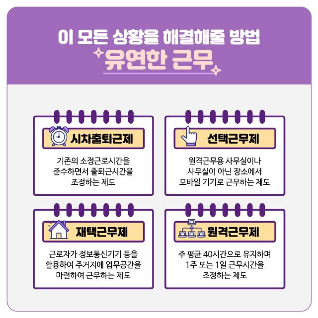 Advertising-Infographics-고용노동부-일생활균형 Advertising Infographics : 고용노동부 일생활균형