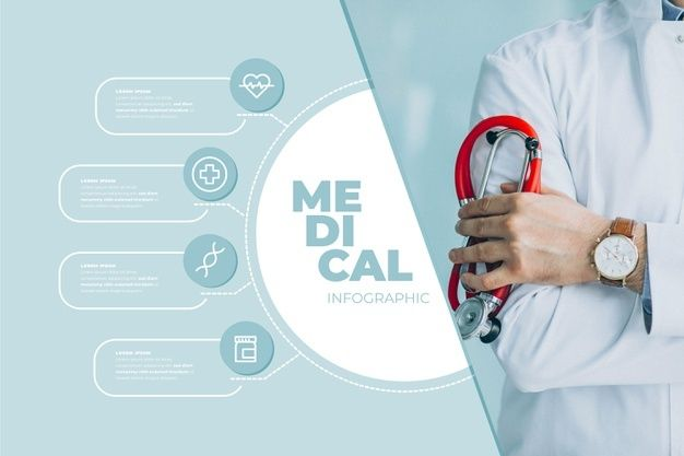 Advertising-Infographics-Medical-Infographic-With-Photo-And-Details Advertising Infographics : Medical Infographic With Photo And Details
