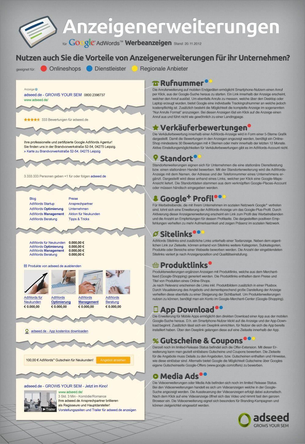 Advertising-Infographics-wwwadseedde Advertising Infographics : www.adseed.de/...