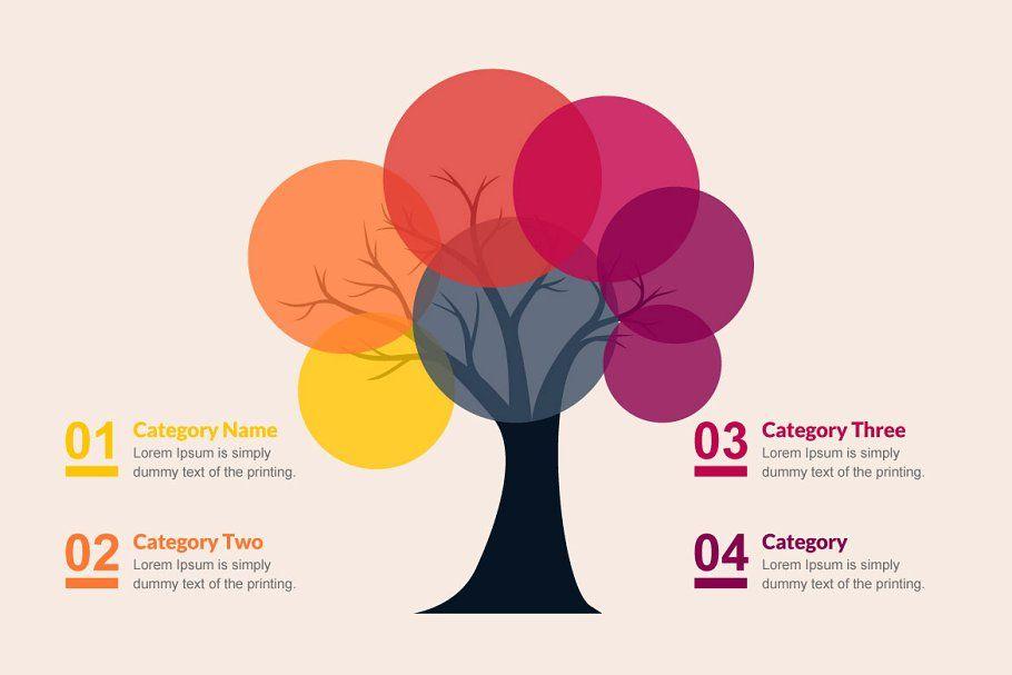 Advertising-Infographics-Tree-Infographics-Elements-Bundle Advertising Infographics : Tree Infographics Elements Bundle