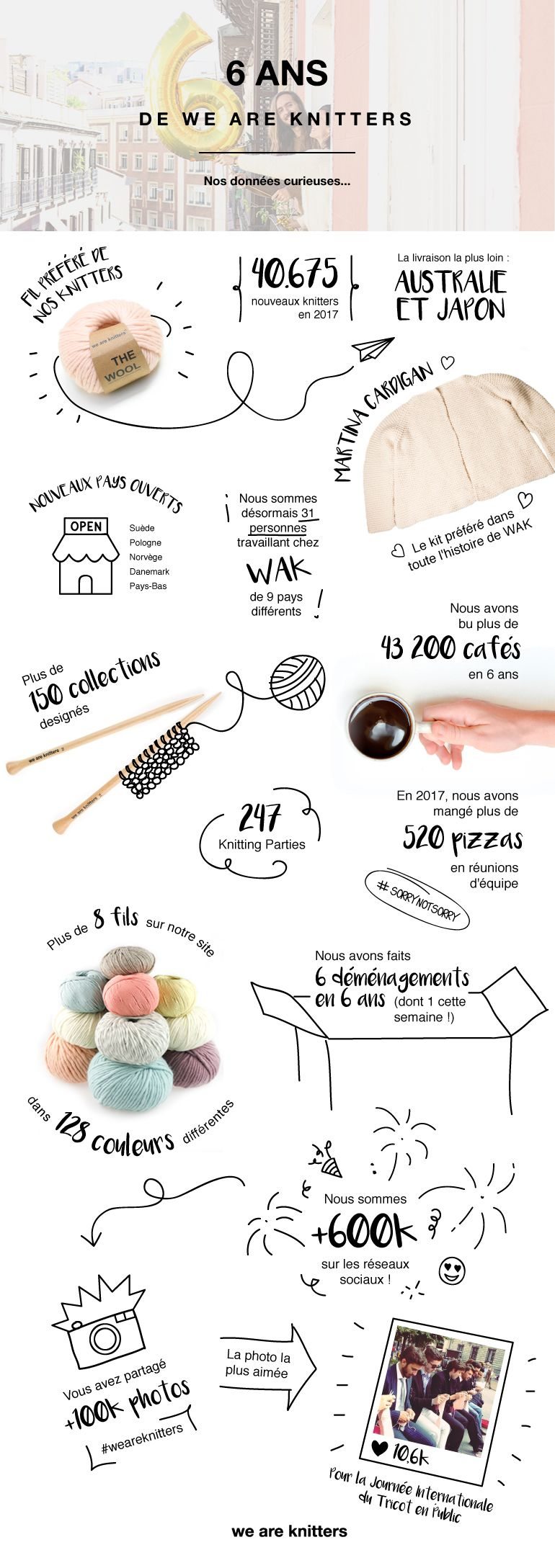 Advertising-Infographics-We-Are-Knitters-6eme-anniversaire-The Advertising Infographics : We Are Knitters 6ème anniversaire   The Blog - FR