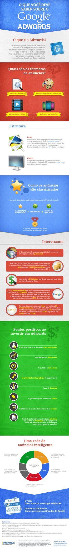 Advertising-Infographics-Como-funciona-o-Google-Adwords Advertising Infographics : Como funciona o Google Adwords?