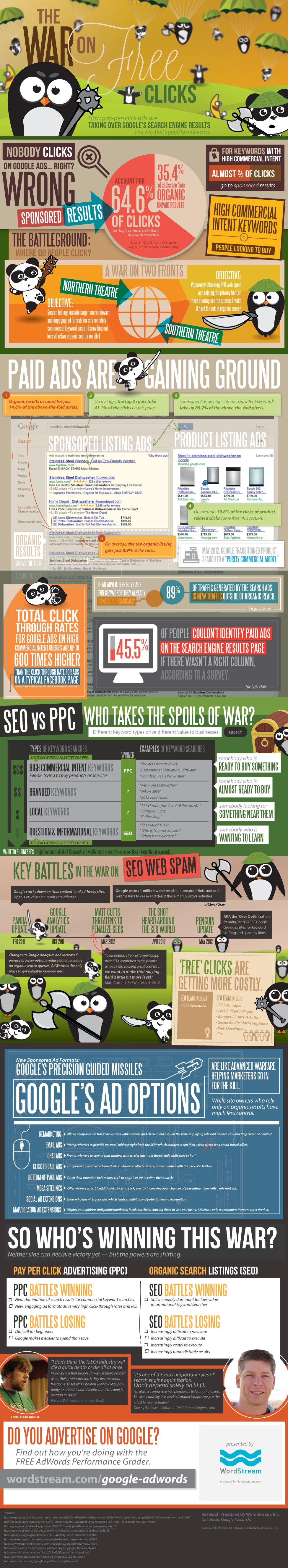 Advertising-Infographics-You-are-being-redirected Advertising Infographics : You are being redirected...